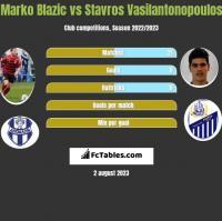Marko Blazic vs Stavros Vasilantonopoulos h2h player stats