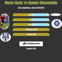 Marko Blazic vs Giannis Oikonomidis h2h player stats