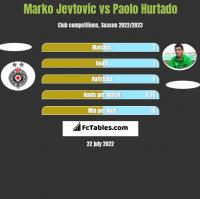 Marko Jevtovic vs Paolo Hurtado h2h player stats