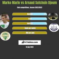 Marko Marin vs Arnaud Djoum h2h player stats