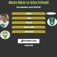 Marko Marin vs Driss Fettouhi h2h player stats