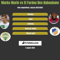 Marko Marin vs El Fardou Ben Nabouhane h2h player stats
