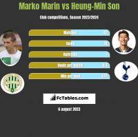 Marko Marin vs Heung-Min Son h2h player stats