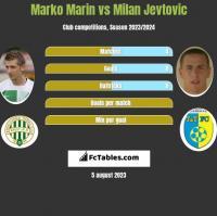 Marko Marin vs Milan Jevtovic h2h player stats