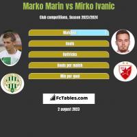 Marko Marin vs Mirko Ivanic h2h player stats