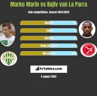 Marko Marin vs Rajiv van La Parra h2h player stats