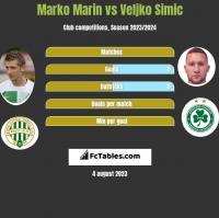 Marko Marin vs Veljko Simic h2h player stats