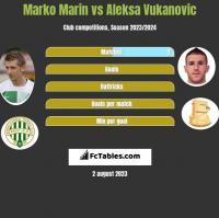 Marko Marin vs Aleksa Vukanovic h2h player stats