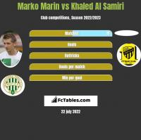 Marko Marin vs Khaled Al Samiri h2h player stats