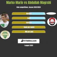Marko Marin vs Abdullah Magrshi h2h player stats