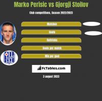 Marko Perisic vs Gjorgji Stoilov h2h player stats