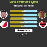 Marko Petkovic vs Ayrton h2h player stats