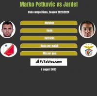 Marko Petkovic vs Jardel h2h player stats