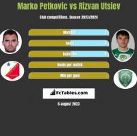 Marko Petkovic vs Rizvan Utsiev h2h player stats