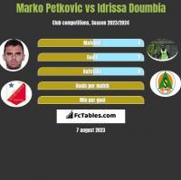 Marko Petkovic vs Idrissa Doumbia h2h player stats