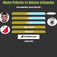 Marko Petkovic vs Aleksey Gritsaenko h2h player stats