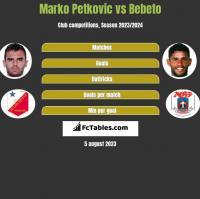 Marko Petkovic vs Bebeto h2h player stats