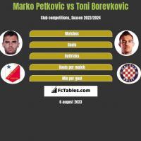 Marko Petkovic vs Toni Borevkovic h2h player stats