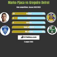 Marko Pjaca vs Gregoire Defrel h2h player stats