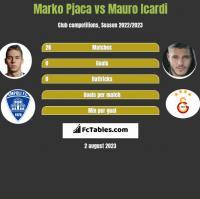 Marko Pjaca vs Mauro Icardi h2h player stats