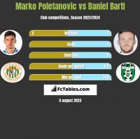 Marko Poletanovic vs Daniel Bartl h2h player stats