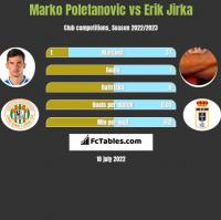 Marko Poletanovic vs Erik Jirka h2h player stats
