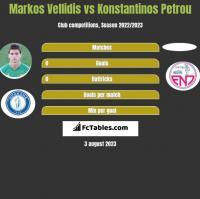 Markos Vellidis vs Konstantinos Petrou h2h player stats