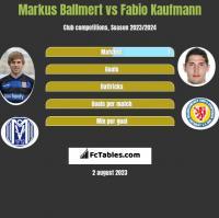 Markus Ballmert vs Fabio Kaufmann h2h player stats