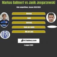 Markus Ballmert vs Janik Jesgarzewski h2h player stats