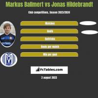 Markus Ballmert vs Jonas Hildebrandt h2h player stats