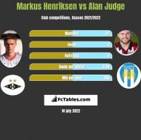 Markus Henriksen vs Alan Judge h2h player stats