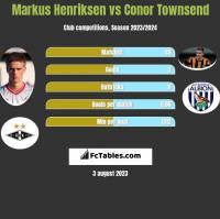 Markus Henriksen vs Conor Townsend h2h player stats