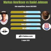 Markus Henriksen vs Daniel Johnson h2h player stats