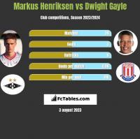 Markus Henriksen vs Dwight Gayle h2h player stats