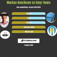 Markus Henriksen vs Emyr Huws h2h player stats