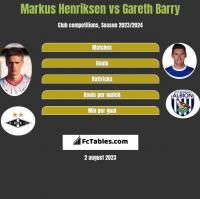 Markus Henriksen vs Gareth Barry h2h player stats