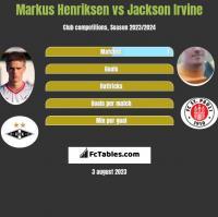 Markus Henriksen vs Jackson Irvine h2h player stats