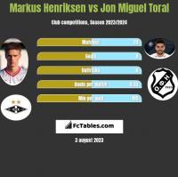 Markus Henriksen vs Jon Miguel Toral h2h player stats