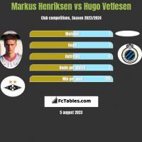 Markus Henriksen vs Hugo Vetlesen h2h player stats