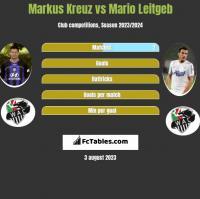 Markus Kreuz vs Mario Leitgeb h2h player stats