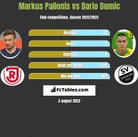 Markus Palionis vs Dario Dumic h2h player stats