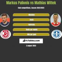 Markus Palionis vs Mathias Wittek h2h player stats