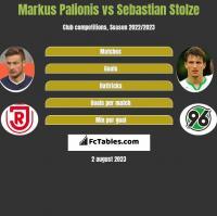 Markus Palionis vs Sebastian Stolze h2h player stats