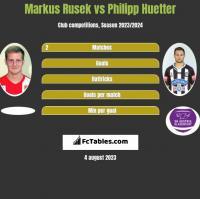 Markus Rusek vs Philipp Huetter h2h player stats