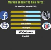 Markus Schuler vs Alex Perez h2h player stats
