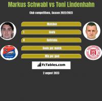 Markus Schwabl vs Toni Lindenhahn h2h player stats