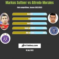 Markus Suttner vs Alfredo Morales h2h player stats