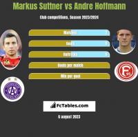 Markus Suttner vs Andre Hoffmann h2h player stats