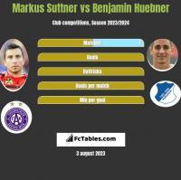 Markus Suttner vs Benjamin Huebner h2h player stats