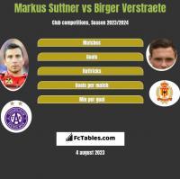 Markus Suttner vs Birger Verstraete h2h player stats